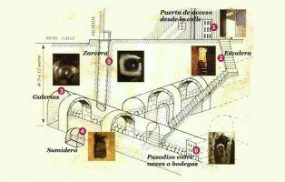 Bodegas subterráneas de Aranda de Duero - Mapa bodega